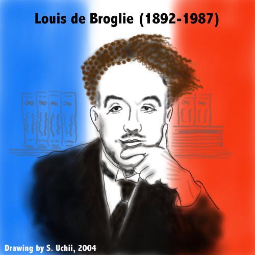 De Broglie Model Louis...