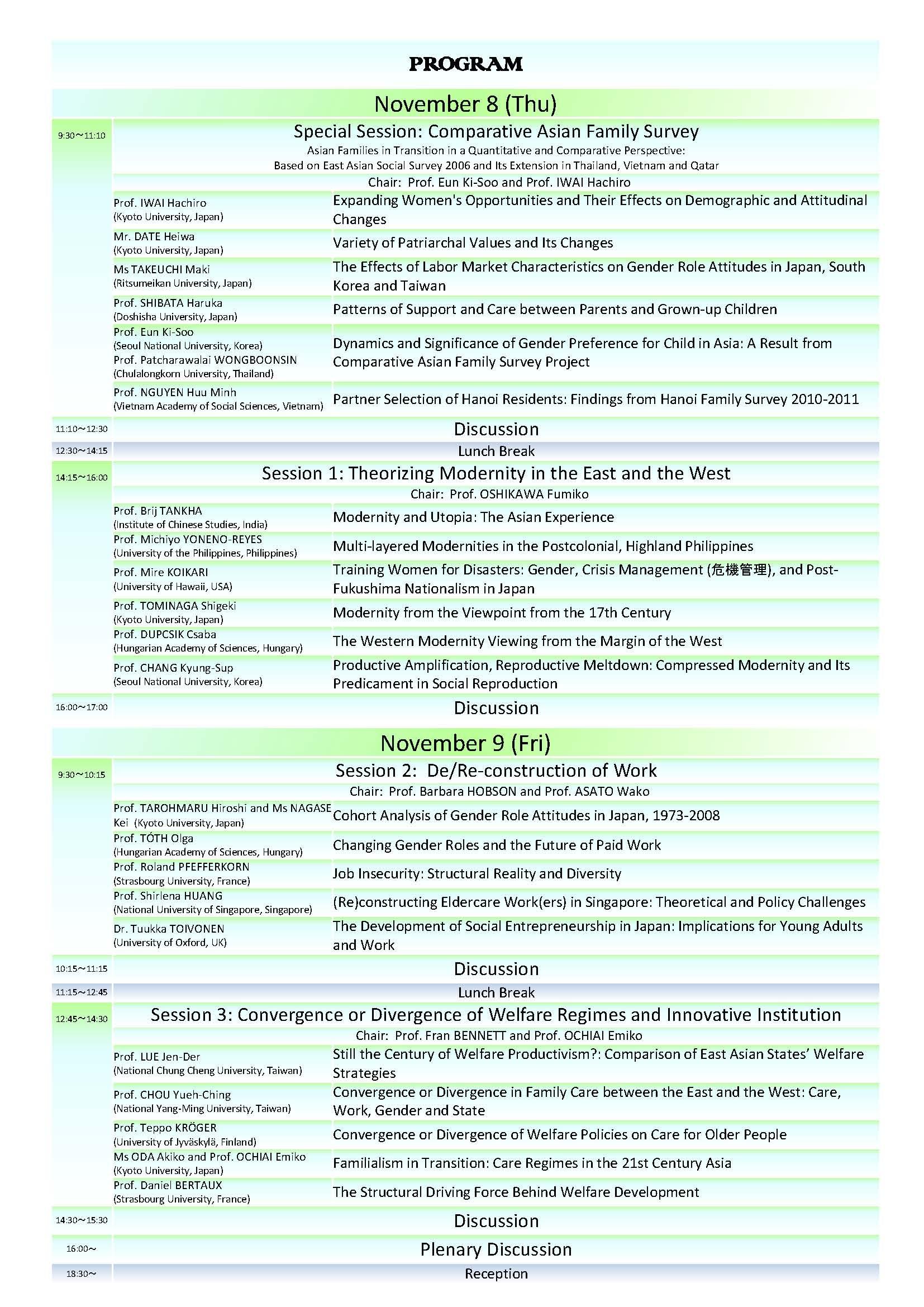 """国際会議""""Social Innovation and Sustainability for the Future"""" プログラム"""